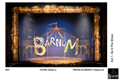 Barnum Tour 2014-25 Stage Set